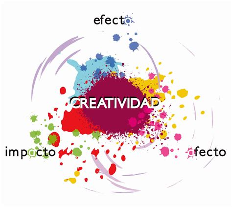 imagenes que inspiran creatividad image gallery la creatividad