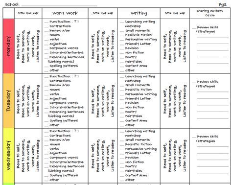 daily 5 lesson plan template a s plan the daily 5