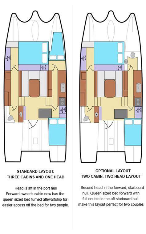 What Is A Dealer Floor Plan Gemini Catamarans Models Details