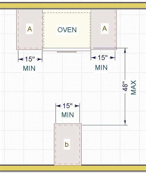 kitchen layout guidelines and requirements 163 best ergonomics measurements images on pinterest