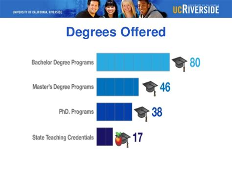 Ucr Mba Sports Management by Uc Riverside Overview