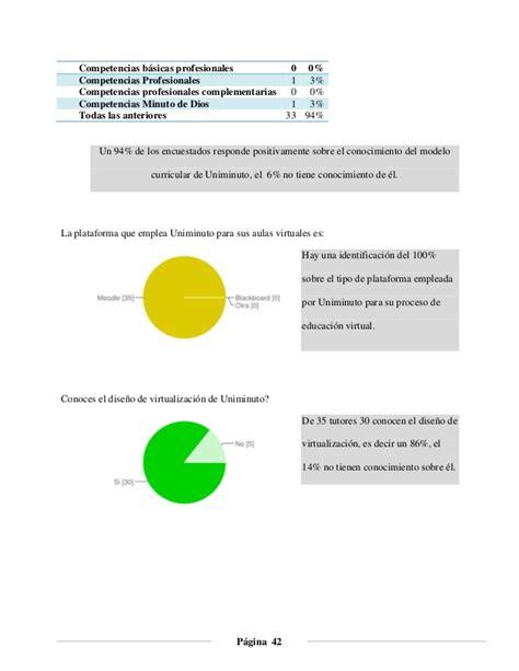 Modelo Curricular Uniminuto Proyecto De Investigaci 243 N Grupo 23 Evaluaci 243 N En Ambientes Virtuale