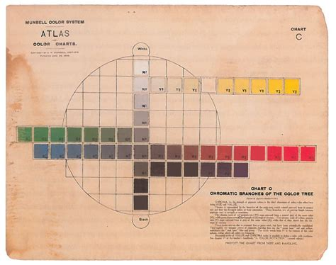 how does albert munsell impact your world of color theory celebrating color