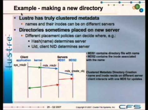 Lustre File System by Seattle Conference On Scalability Lustre File System