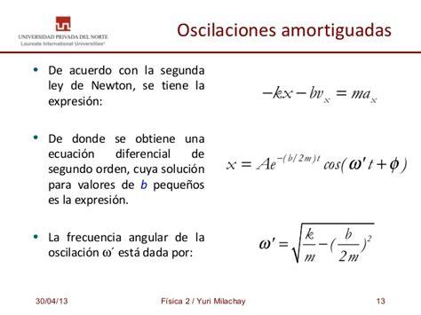formula oscilacion amortiguada energ 237 a del mas oscilaciones amortiguadas