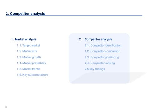 Market Competitor Analysis Template In Ppt Competitive Analysis Template Ppt