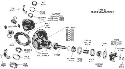 rear axle assembly diagram 1955 62 rear end assembly diagram view chicago