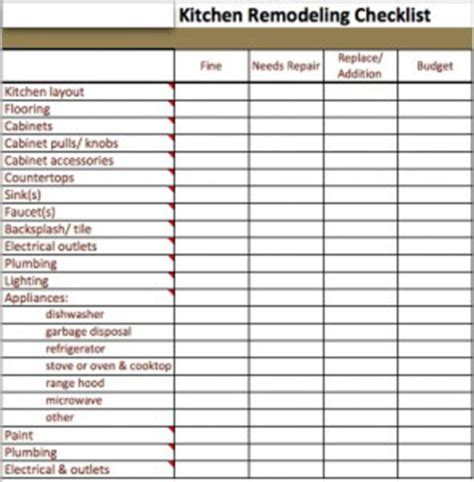 kitchen remodel checklist checklist template home renovation budget spreadsheet excel free home