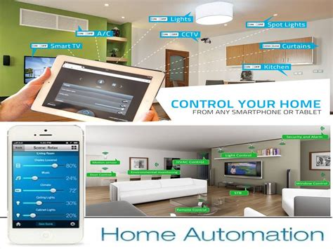 home automation advertising management project bba mantra
