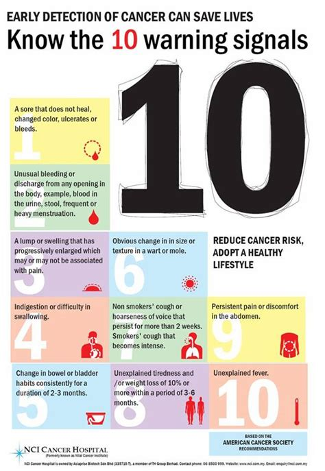 signs your has cancer signs that you cancer facts about health