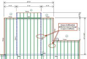 wood floor framing plan structure magazine differential deflection in wood floor
