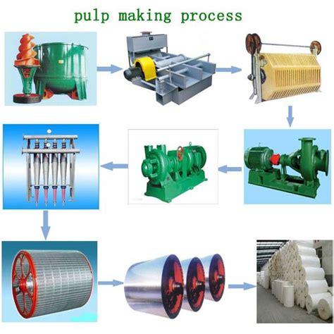 Handmade Paper Manufacturing Process - handmade paper manufacturing process 28 images the