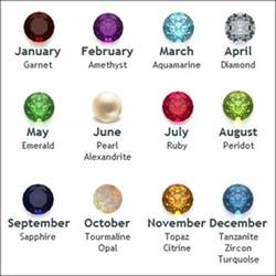 what is november s birthstone color search results for november birthstone calendar 2015