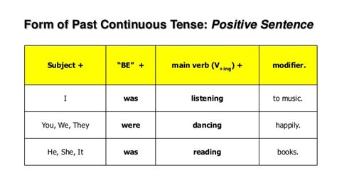 the pattern of past continuous tense past continuous tense