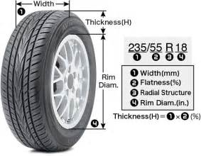 Car Tire Specifications Explained Sciborg 174 Tire Locks
