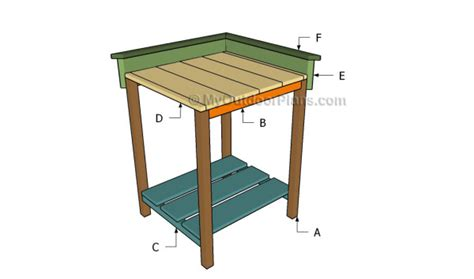 herb planter box plans myoutdoorplans free woodworking