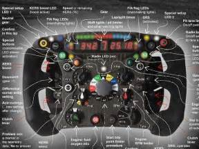 Formula 1 Steering Wheel F1 Steering Wheel Picture Business Insider