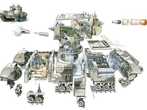 Churchill Tank Interior see inside a churchill mk vii tank how it works magazine