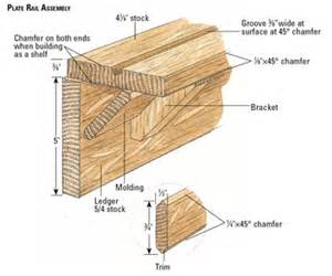 Hang On Door Spice Rack Plate Display Shelf Woodworking Plans Plans For Building