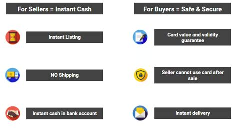 Which Banks Sell Gift Cards - woohoo buy and sell gift card in your bank account cash