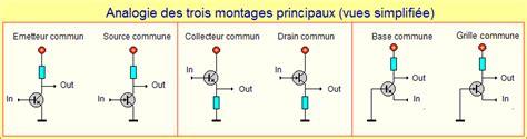 le transistor fet le transistor fet 28 images electronique 3d le transistor fet calcul polarisation