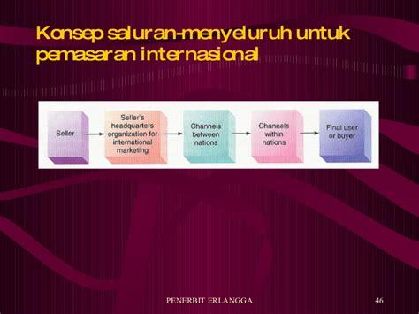Buku Prinsip Prinsip Pemasaran Jilid 2 Edisi 12 manajemen pemasaran 2 edisi 12 oleh philip kotler