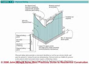 Corian Installation Guide Best Way How To Build A Shed Door With Vinyl Siding