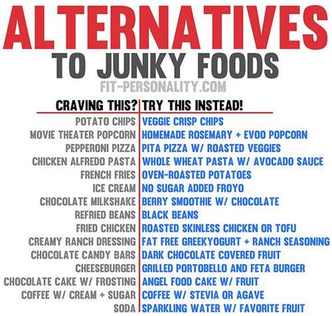 healthy alternatives to your favorite junk foods 171 fit4yu