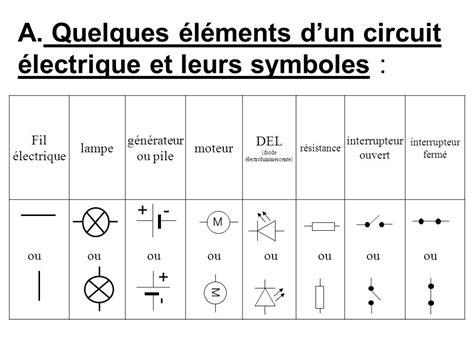 resistance diode electroluminescente sch 233 matiser un circuit 233 lectrique ppt t 233 l 233 charger