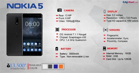 Hall Interior Colour by Nokia 5 Price India Specs And Reviews Sagmart