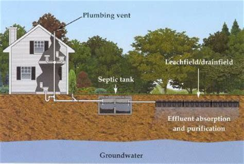 septic tank and leach field system parts, tips, hints, and