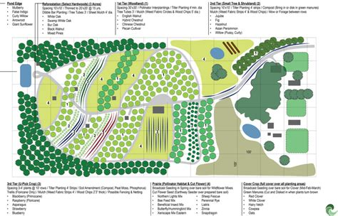 best 25 horse farm layout ideas on pinterest horse farm land design 28 images warrenton horse farm