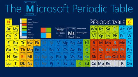 design poster microsoft office image gallery microsoft poster