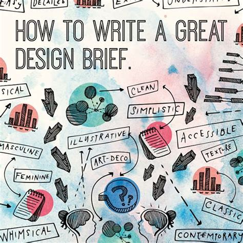 design brief in fashion 17 best images about design briefs on pinterest creative
