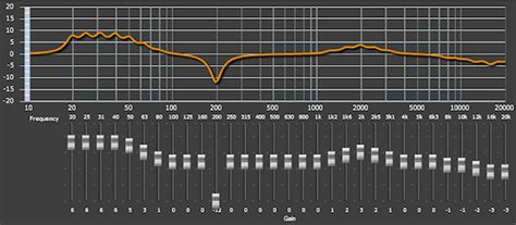 Equalizer Bell Up best equalizers outboard analog hardware eq s for mixing mastering
