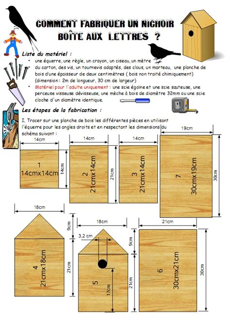 comment construire une niche a oiseaux la r 233 ponse est