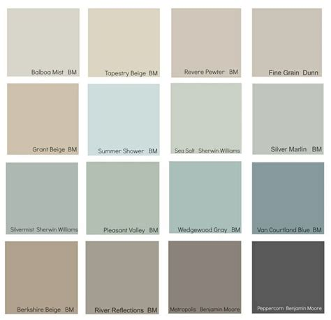 25 best ideas about paint colors on neutral diy kitchens farm style