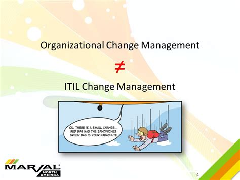 Mba Organizational Change Management teaching an new tricks ppt