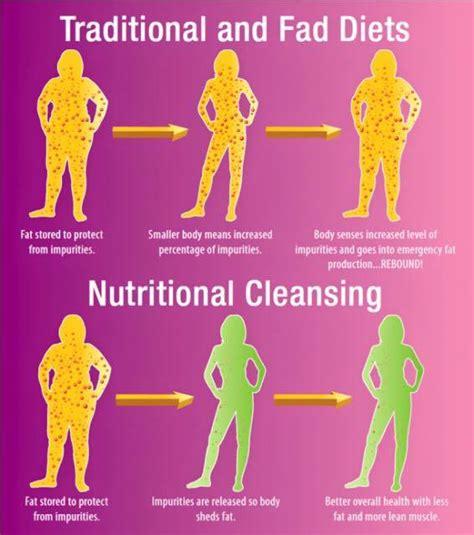 isagenix weight loss challenge isagenix nutritional cleansing program nutrition daily