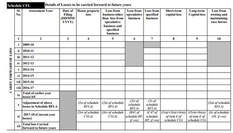 income tax section 35 income tax return form cfl