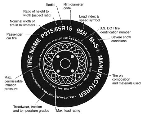 tire diagram tire maintenance and avoiding tire out felling trailers