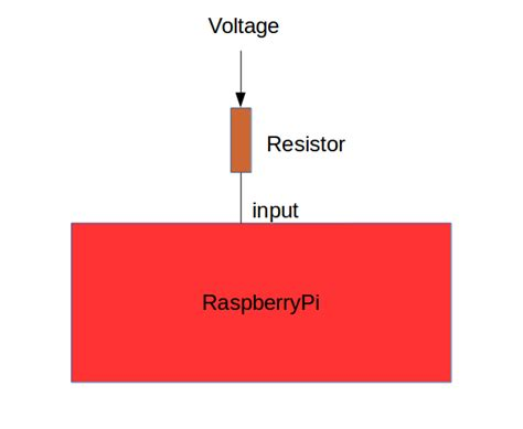 raspberry pi gpio diode captain bodgit raspberry pi gpio mixing voltage levels