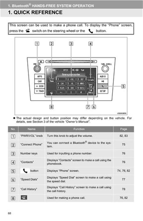 download car manuals 2008 toyota sienna navigation system download 2012 toyota rav4 toyota universal display audio system owner s manual without