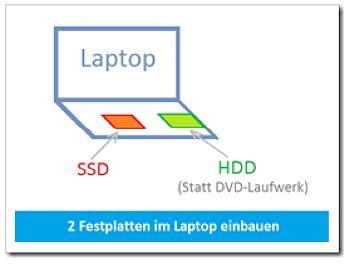 Laptop Mit 2 Festplatten 1186 by 2 Festplatten Im Laptop Einbauen Ssd Hdd Als Zweite