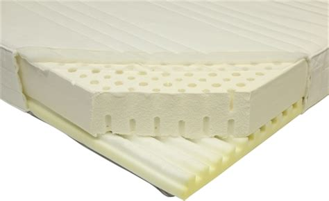 Ikea Memory Foam Mattress Review Ikea Matrand Memory Foam And Mattress Review Ikea Bedroom Product Reviews