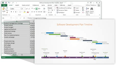 Using Excel For Project Management Project Timeline Template Excel