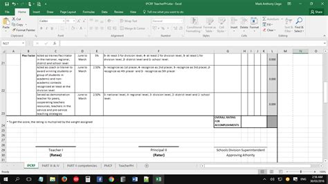 individual performance commitment and review form ipcrf
