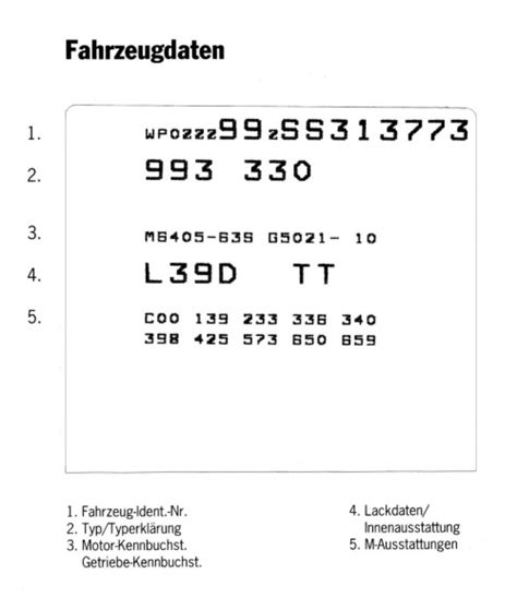 Porsche 997 Aufkleber Kofferraumdeckel elferclassic m codes