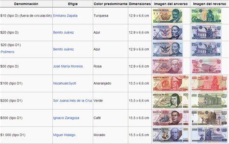 cuando se cobra el bono de 500 pesos para asignacion universal por hijo cuando se cobra los 500 que dio macri 2016 que fecha se