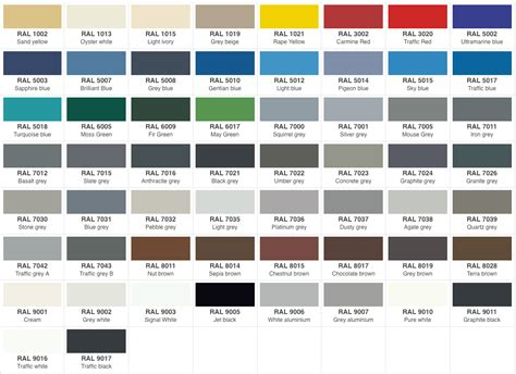 ral color security door colour options power coating sunray